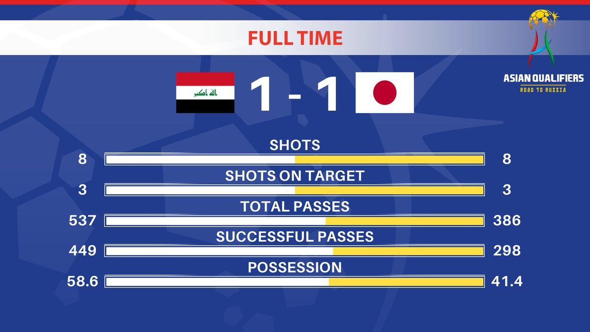 Iraq 1-1 japan