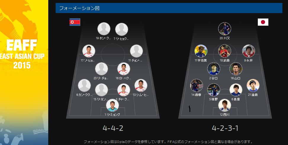 北朝鮮 vs 日本 試合情報 - LEGENDSSTADIUM with EAFF東アジアカップ2015 公式動画