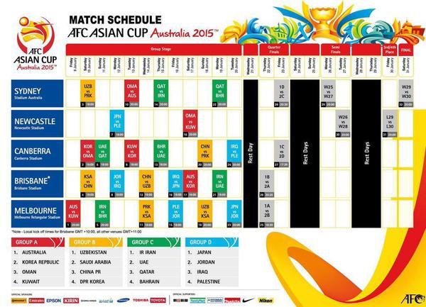 AFC アジア杯2015 決勝トーナメントスケジュール