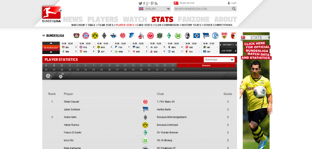 Player Stats - Bundesliga - official website