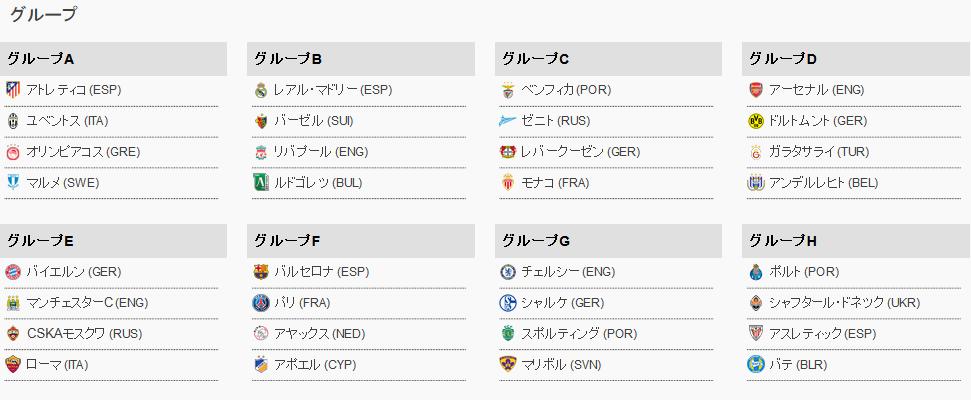 UEFAチャンピオンズリーグ - 組み合わせ抽選